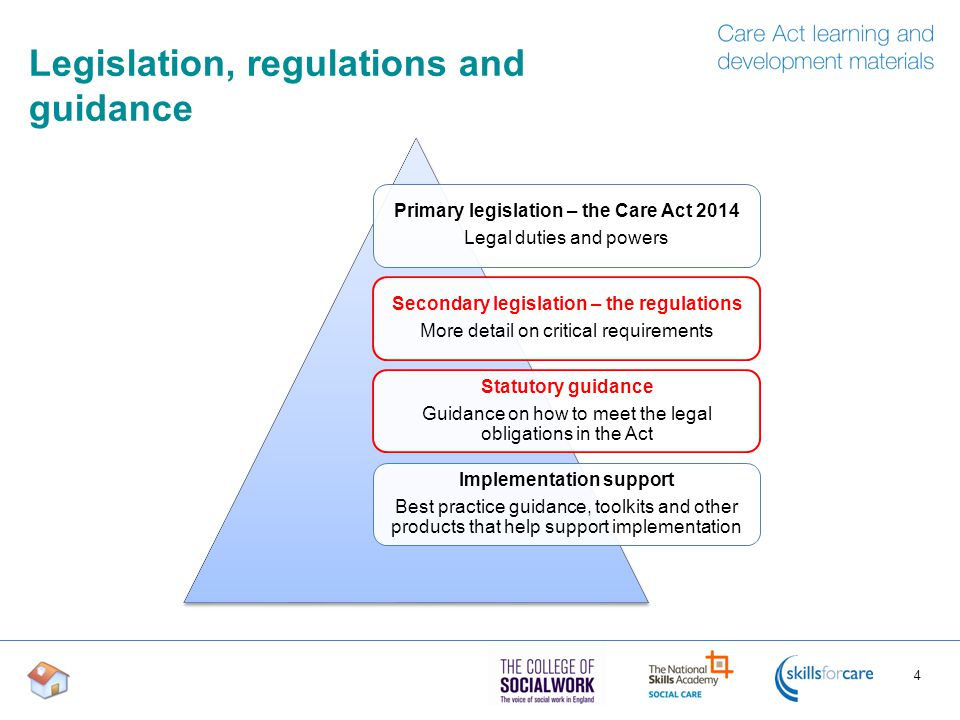 Legislation, regulations and guidance