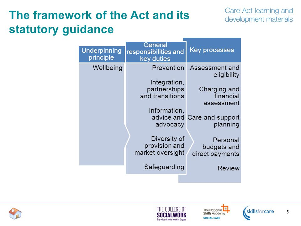 The framework of the Act and its statutory guidance