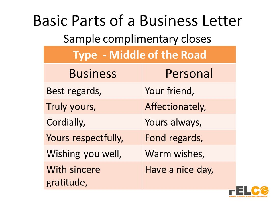 Lesson 2 business letters parts and formats ppt download basic parts of a business letter altavistaventures Image collections