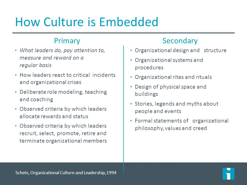 How Culture is Embedded