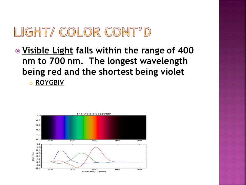 Light/ Color cont'd Visible Light falls within the range of 400 nm to 700 nm. The longest wavelength being red and the shortest being violet.