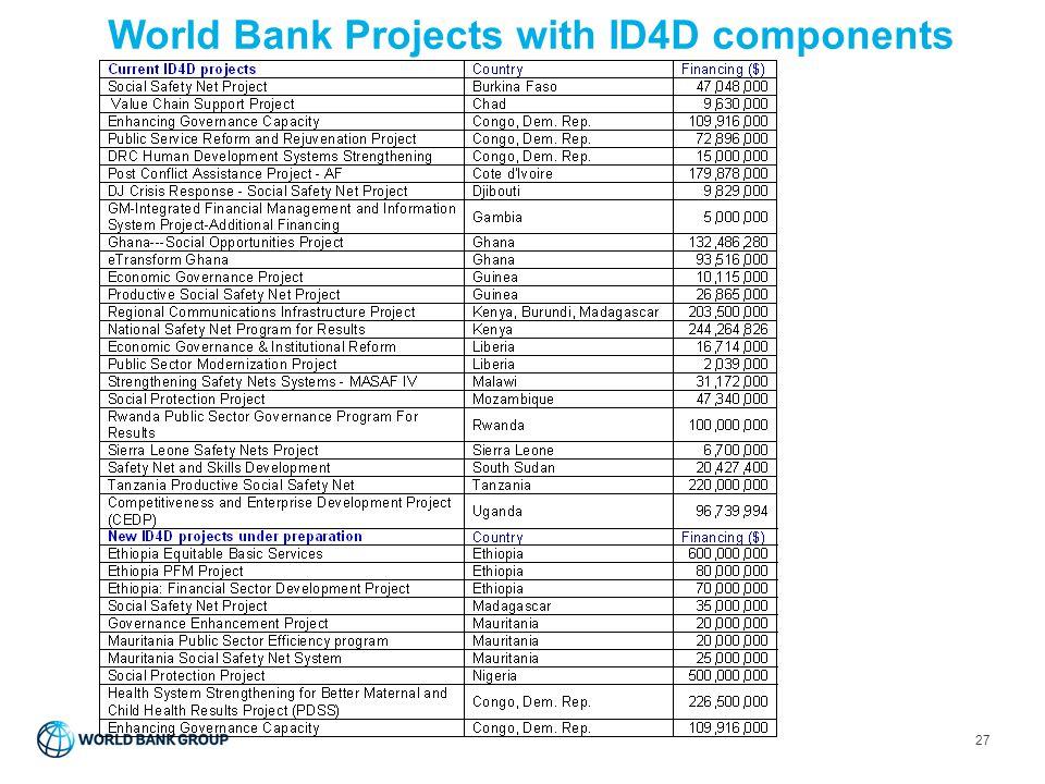 Samuel Mills, MD DrPH World Bank Group February 11, ppt video online