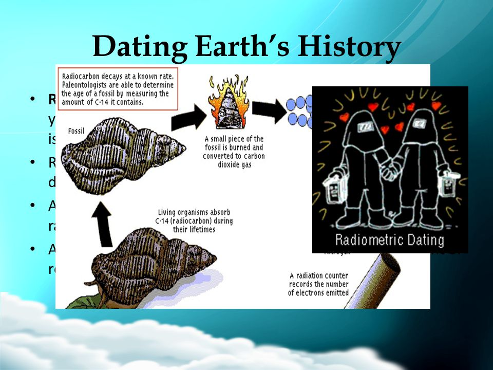 Carbon dating the history of life on earth