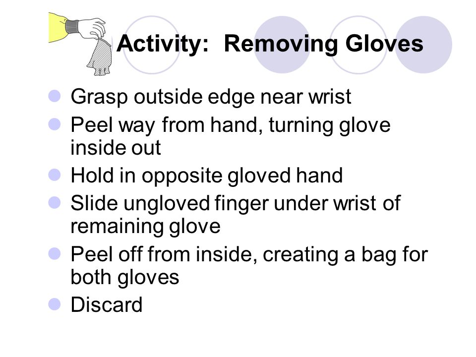 Activity: Removing Gloves