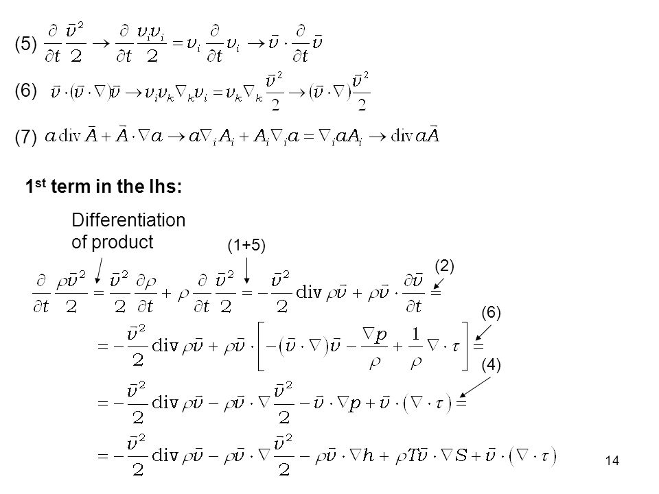 Differentiation of product
