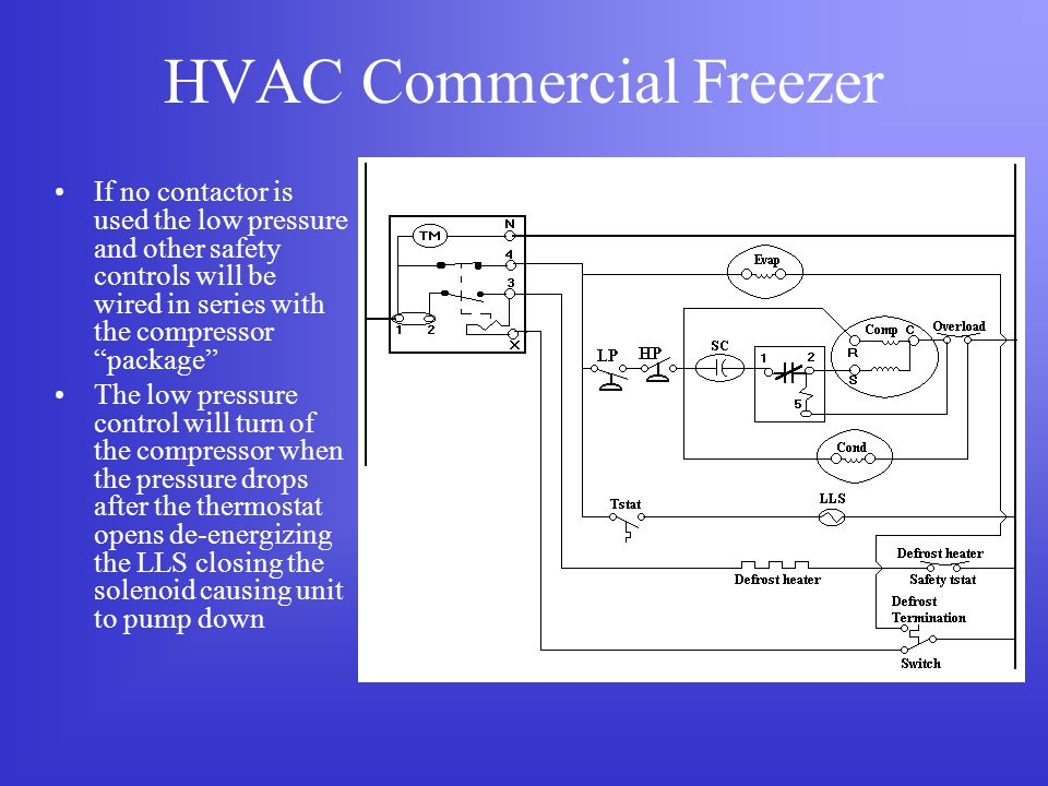commercial refrigeration wiring diagrams 9 xeghaqqt petportal info u2022 rh 9 xeghaqqt petportal info