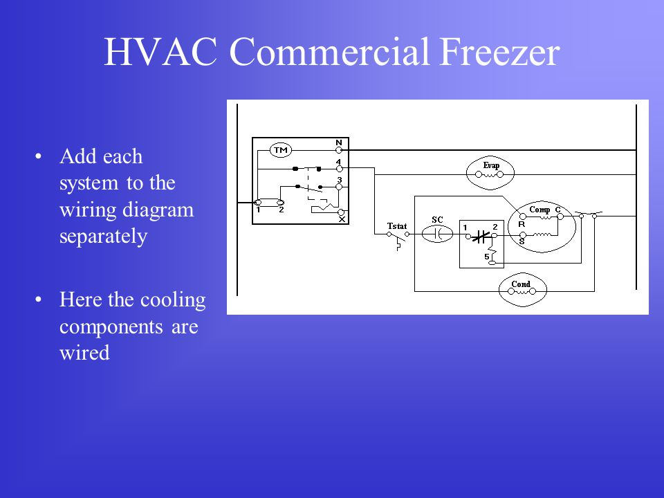 9 hvac commercial freezer add each system to the wiring diagram separately  here the cooling components