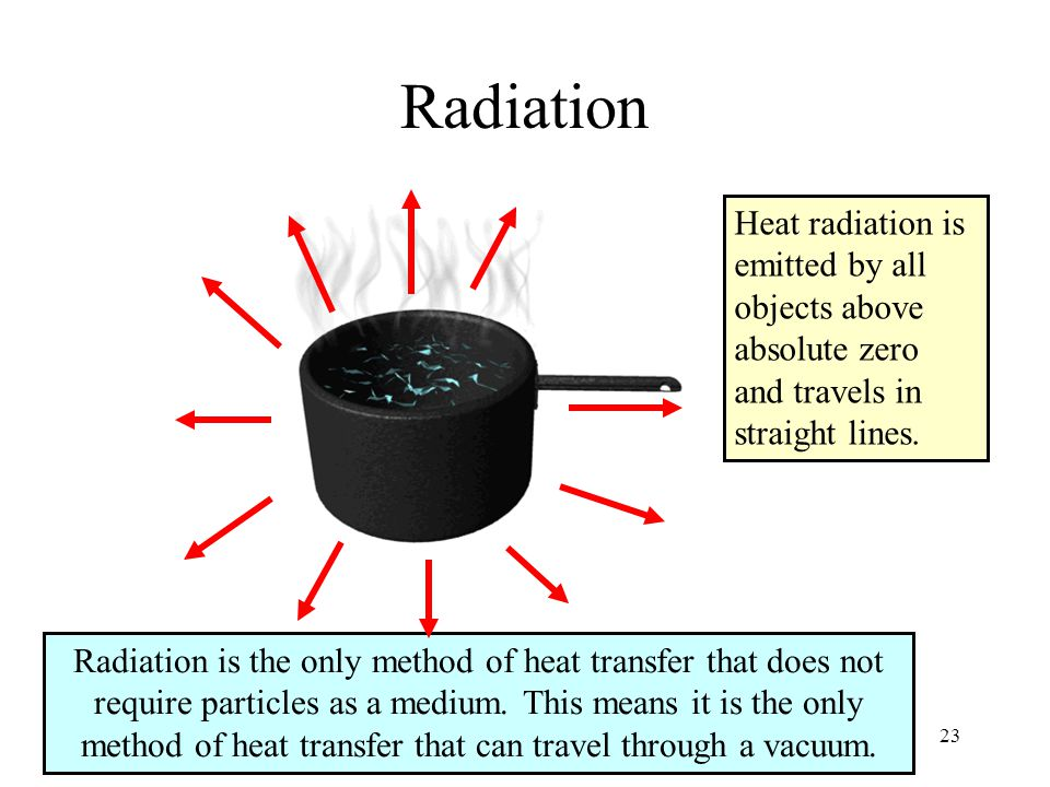 Radiation Heat radiation is emitted by all objects above absolute zero and travels in straight lines.
