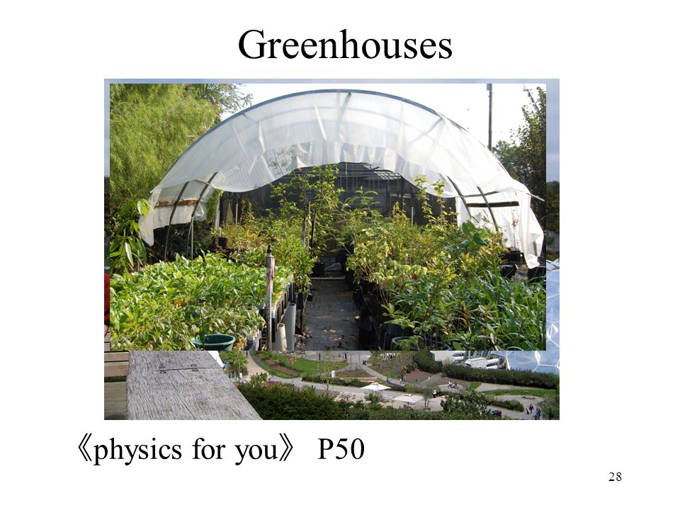 Greenhouses 《physics for you》 P50