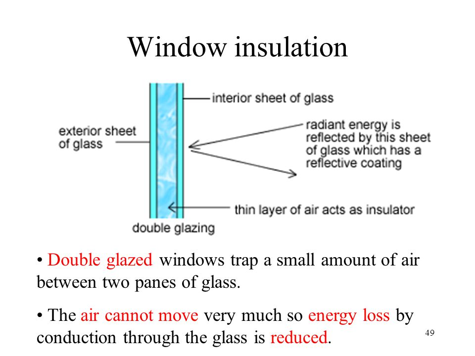 Window insulation Double glazed windows trap a small amount of air between two panes of glass.