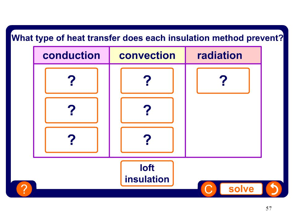 Insulation and heat transfer