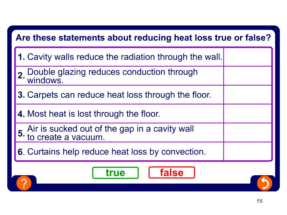 Insulation and heat loss
