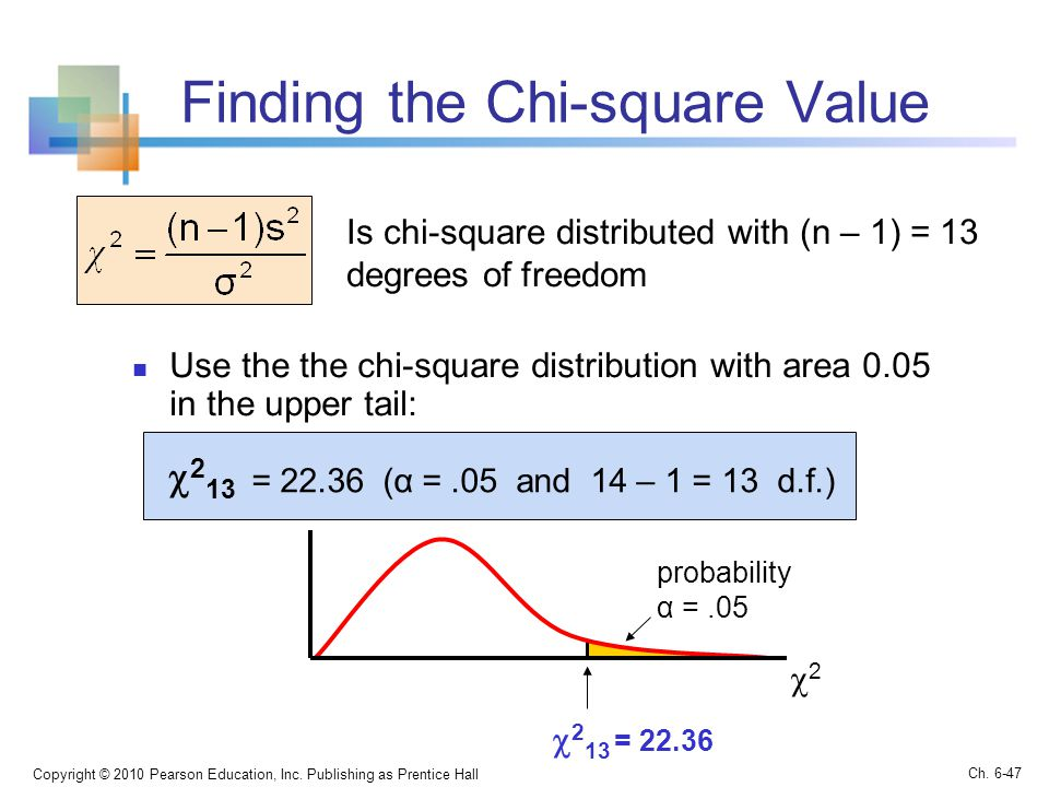 Finding the Chi-square Value