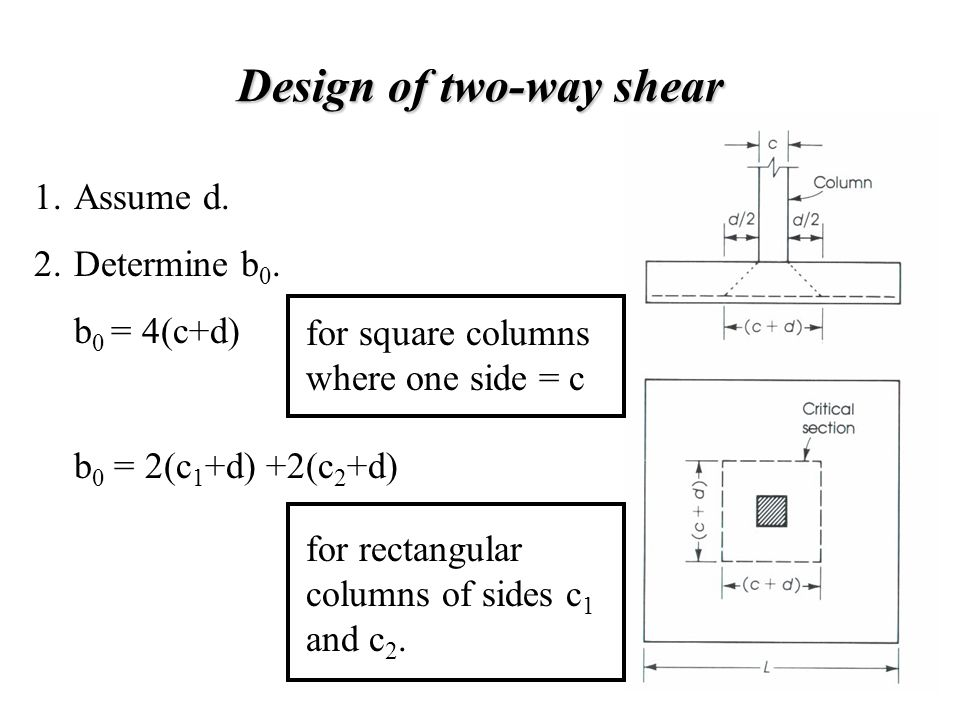 Design of two-way shear