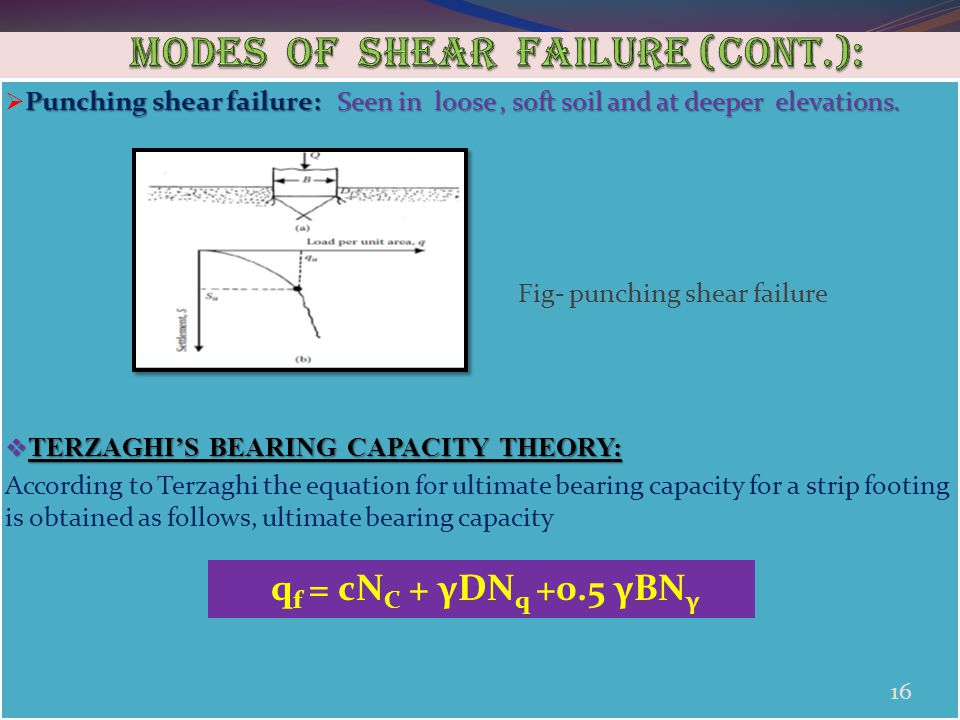 MODES OF SHEAR FAILURE (CONT.):