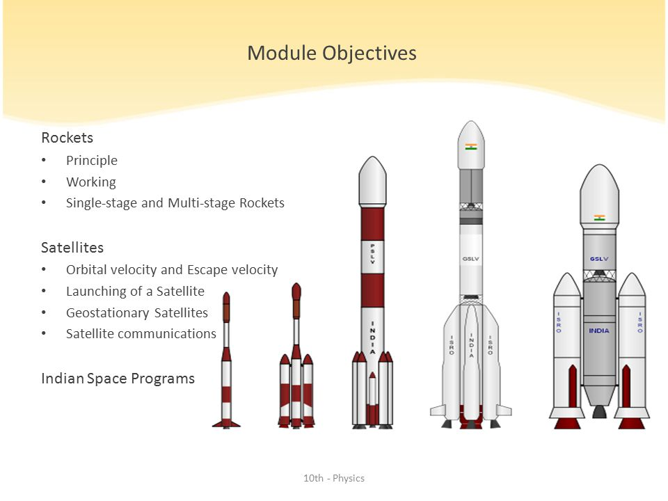 development of pakistan space program history essay Pakistan state oil the creation of pakistan state oil can be traced back to the year 1974, when on january 1st the government took over and merged pakistan national oil (pno) and dawood petroleum limited (dpl) as premiere oil company limited (pocl.