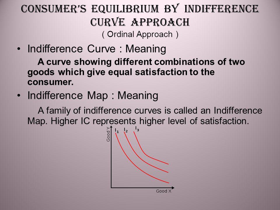 consumer equilibrium meaning