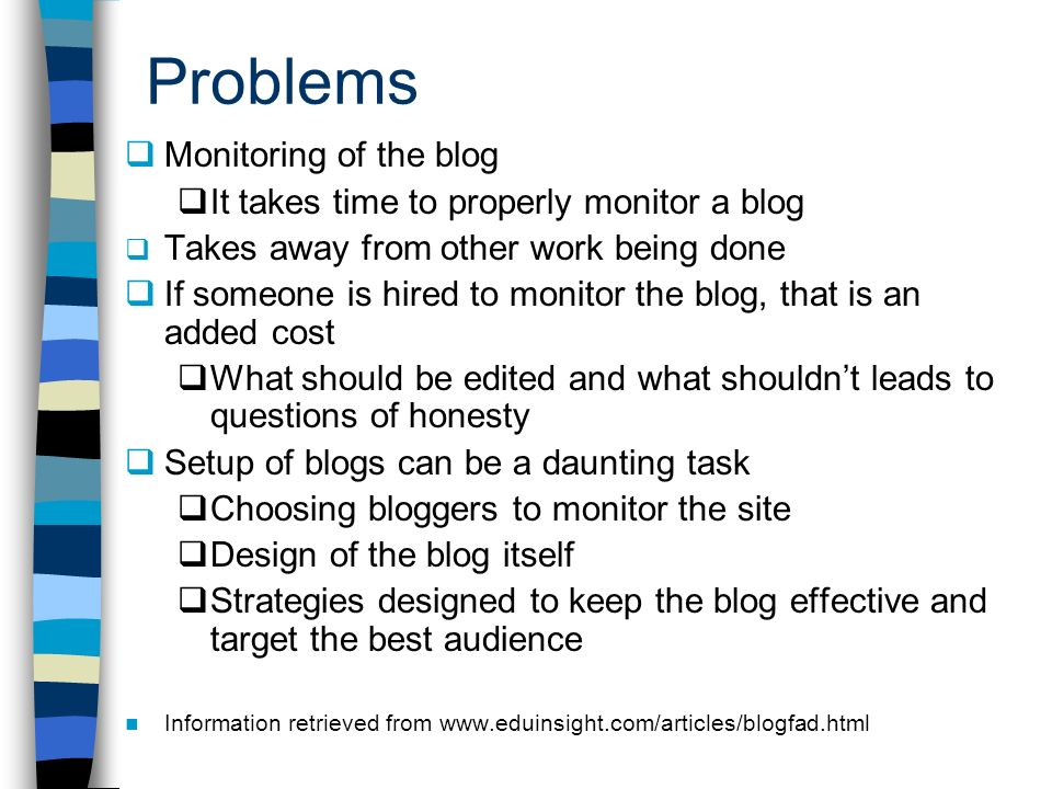 Problems Monitoring of the blog