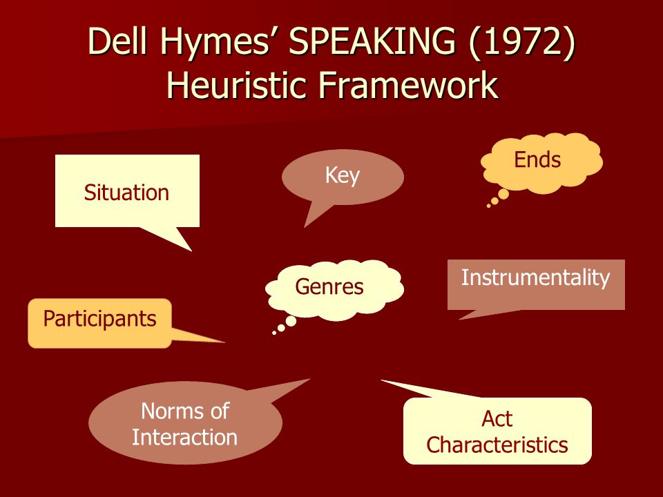 Dell Hymes' SPEAKING (1972) Heuristic Framework
