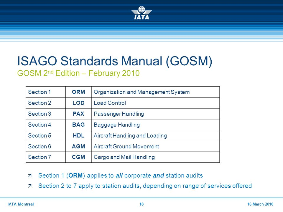 Isago Standards Manual 29 Gosm Edition February Iata