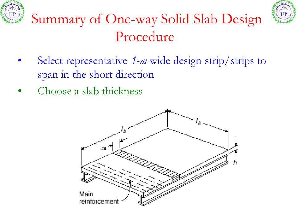Summary of One-way Solid Slab Design Procedure