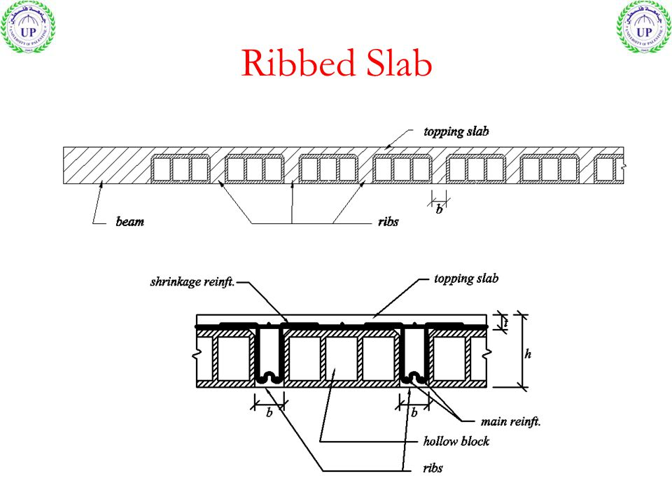 Ribbed Slab