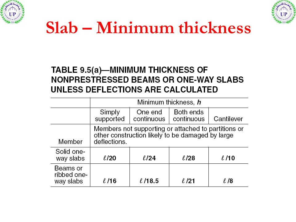 Slab – Minimum thickness