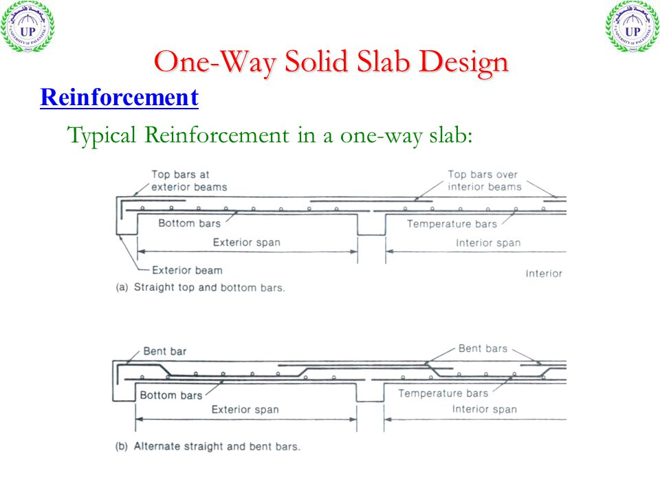 One-Way Solid Slab Design
