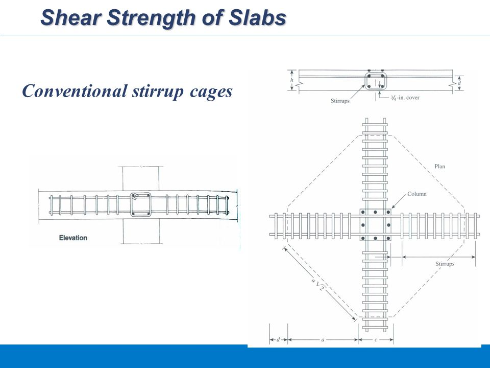 Shear Strength of Slabs