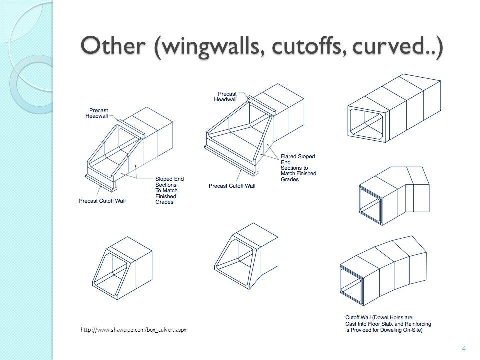Concrete Box Culverts (CBC) - ppt video online download