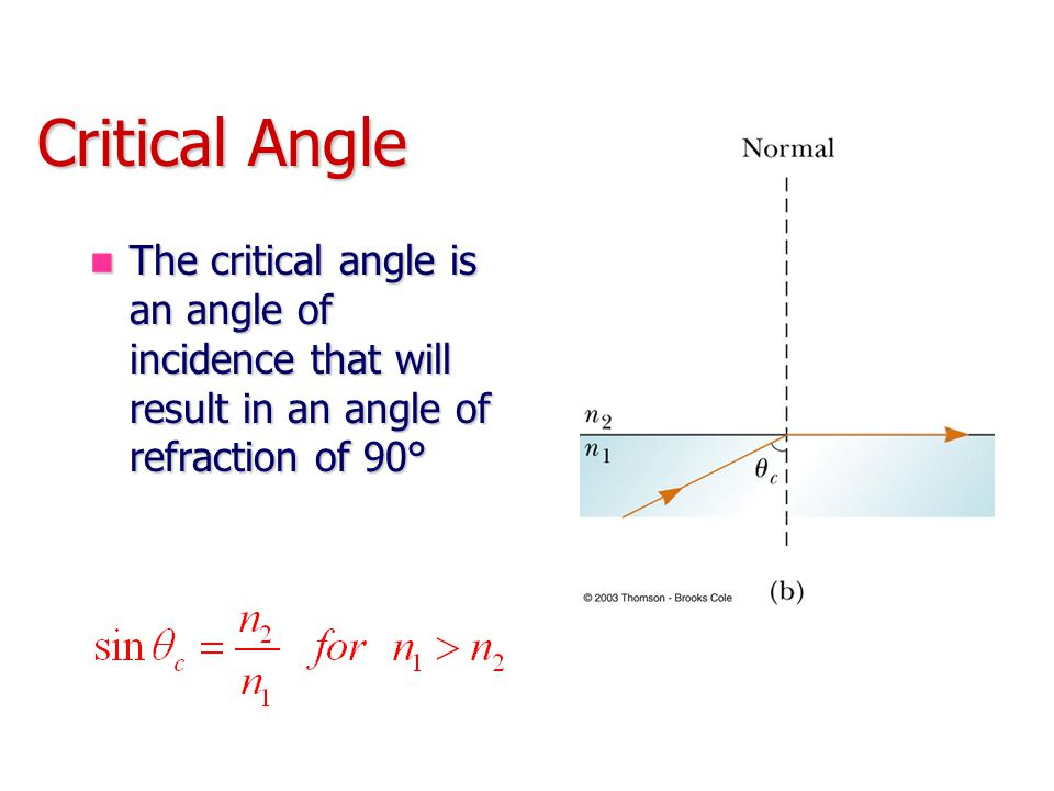 Critical Angle The critical angle is an angle of incidence that will result in an angle of refraction of 90°