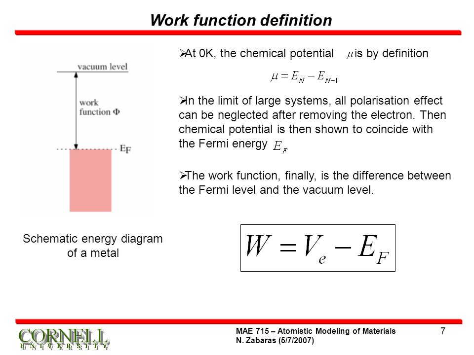 the work function of atom metal contact The maximum wavelength of light that can remove an electron from a lithium atom is equal to 4279  10^(-7)m so, you know that the work function of lithium, which is the energy needed to remove an electron from an atom located at the surface of the metal, is equal to 2797 kj/mol in order to be able to calculate the energy required to remove a single electron from the surface of the metal.
