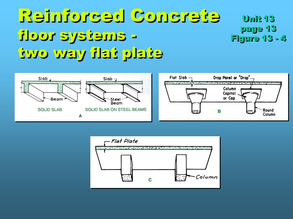 Reinforced Concrete floor systems - two way flat plate