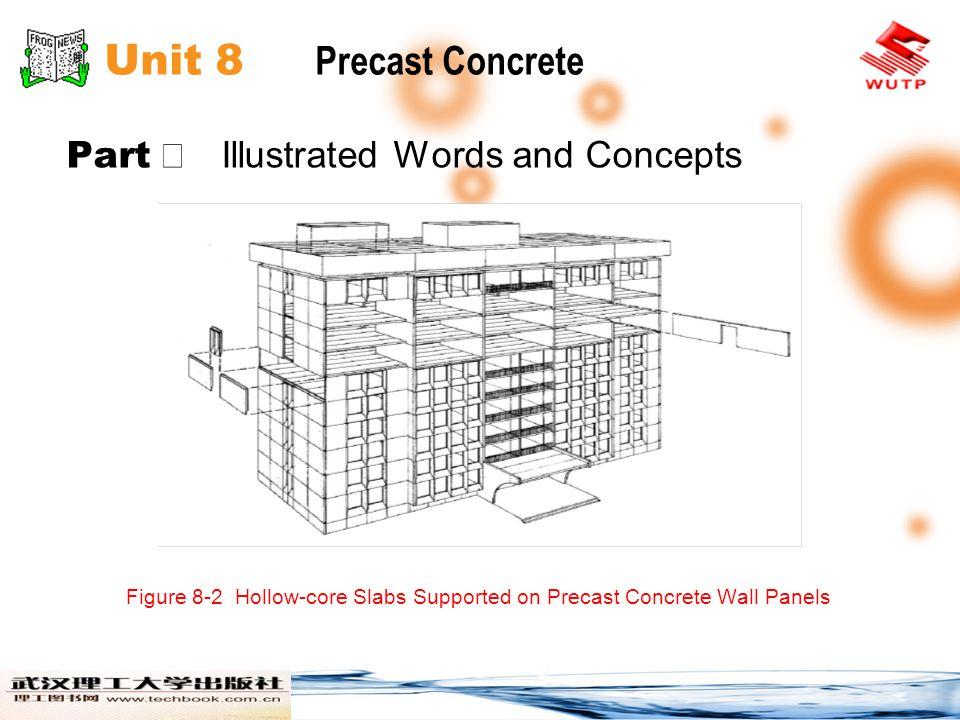 Unit 8 Precast Concrete Part ⅠIllustrated Words and