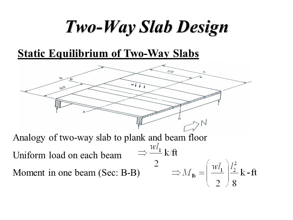 Lecture 33 - Design of Two-Way Floor Slab System - ppt video