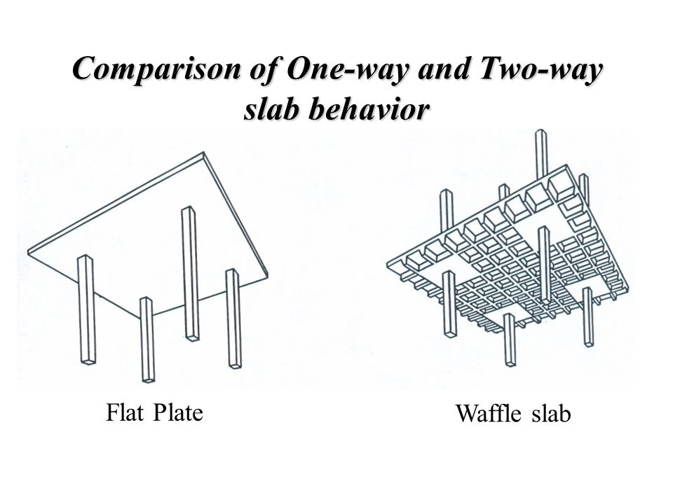 Lecture 33 Design Of Two Way Floor Slab System Ppt