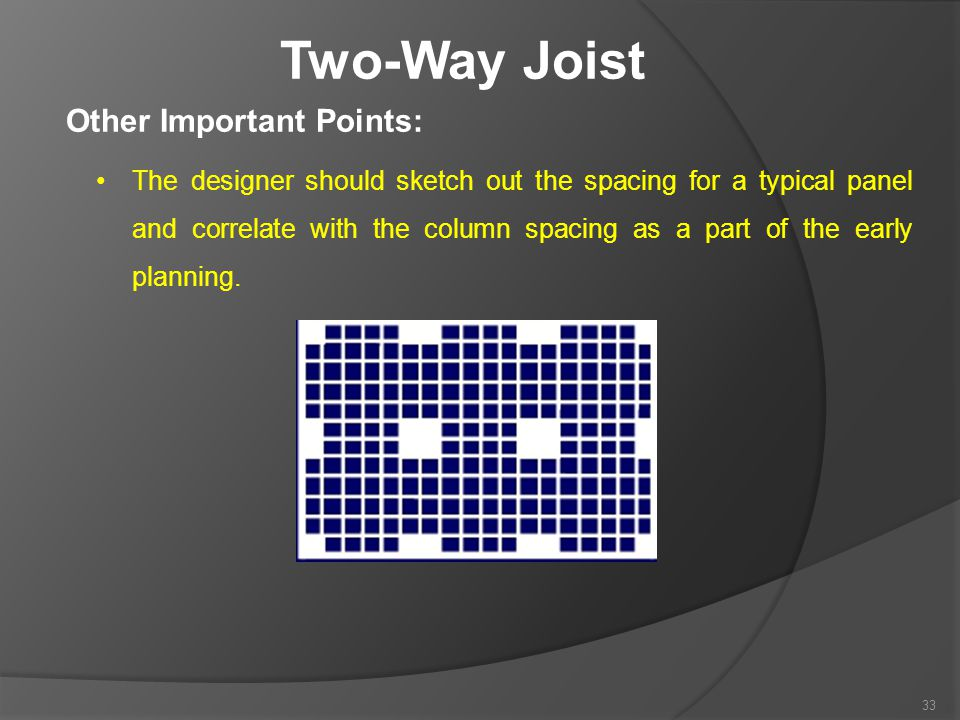 Two-Way Joist Other Important Points: