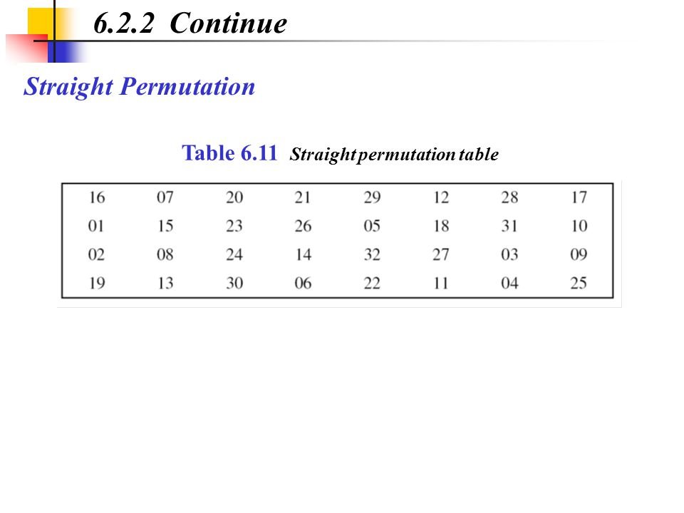 6.2.2 Continue Straight Permutation