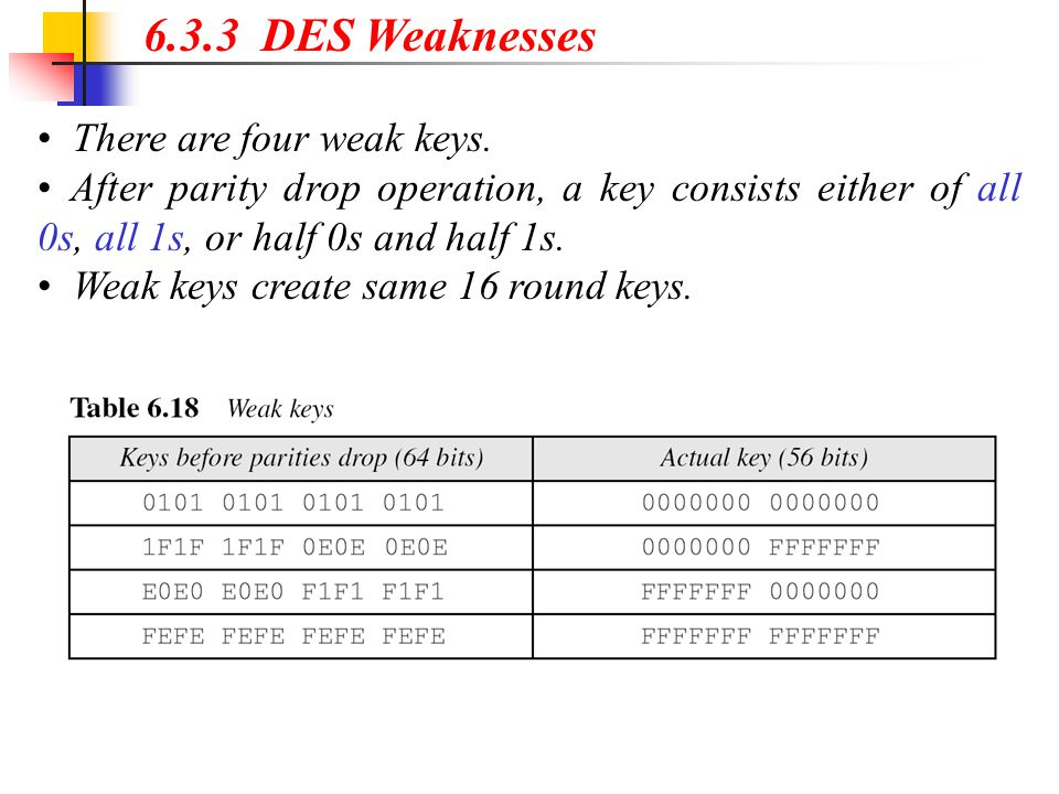 6.3.3 DES Weaknesses There are four weak keys.