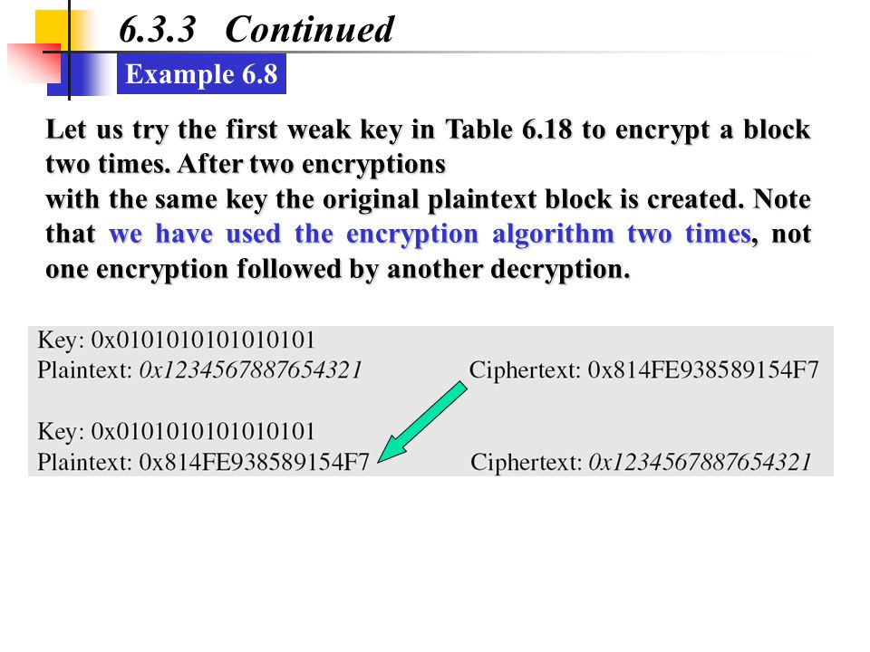 6.3.3 Continued Example 6.8. Let us try the first weak key in Table 6.18 to encrypt a block two times. After two encryptions.