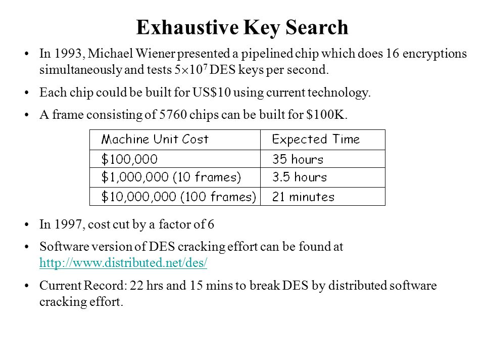 Exhaustive Key Search