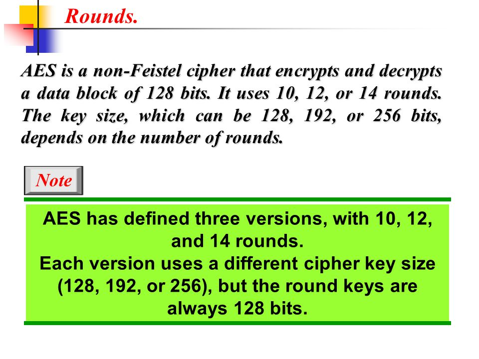 AES has defined three versions, with 10, 12, and 14 rounds.