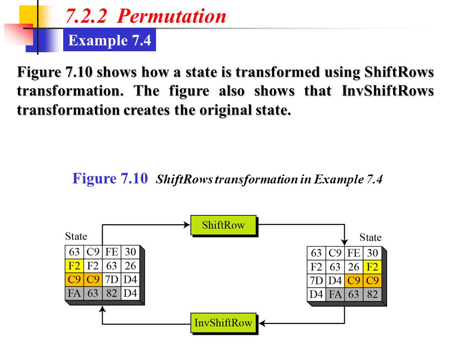 7.2.2 Permutation Example 7.4.
