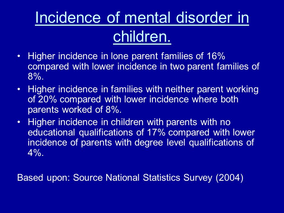 Incidence of mental disorder in children.