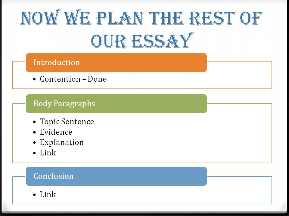 The Simple Gift  Essay Prep  Ppt Video Online Download Now We Plan The Rest Of Our Essay