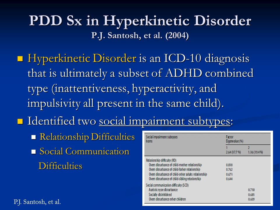 PDD Sx in Hyperkinetic Disorder P.J. Santosh, et al. (2004)