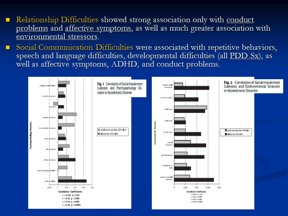 Relationship Difficulties showed strong association only with conduct problems and affective symptoms, as well as much greater association with environmental stressors.