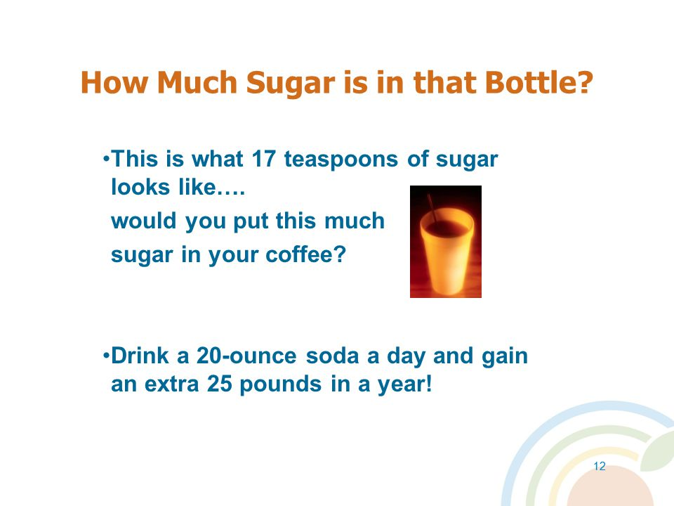 How Much Sugar is in that Bottle