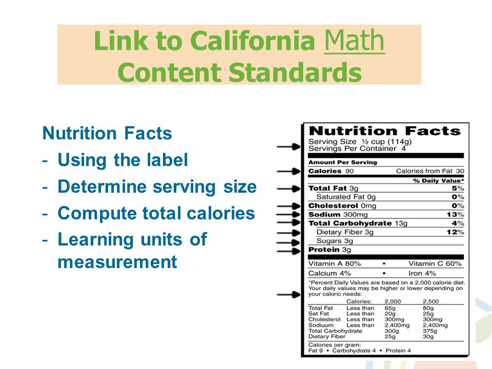 Link to California Math Content Standards