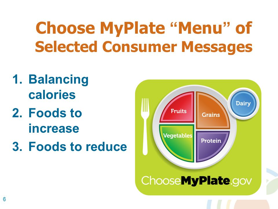 Choose MyPlate Menu of Selected Consumer Messages